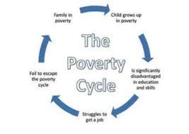 10 Important Hints For An Essay On the Topic Of Poverty