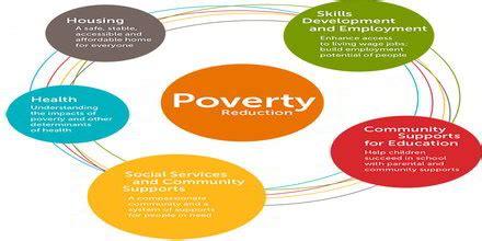 Free Essays on Introduction Of Poverty - Brainiacom